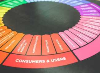 How Marketers Use Colors to Make You Buy Things